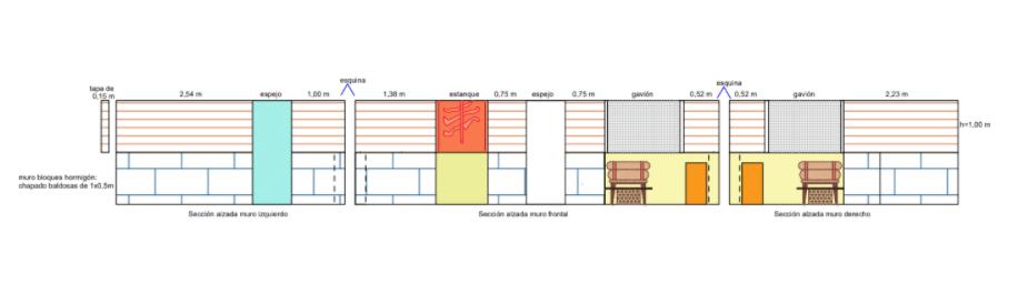 Plano de los alzados de los detalles en madera y los gaviones.