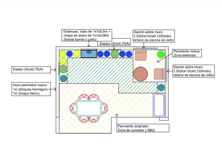 Plano general del proyecto en 2D.