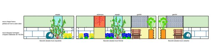 Plano alzado de las diferentes del proyecto de paisajismo en Perales del Río.